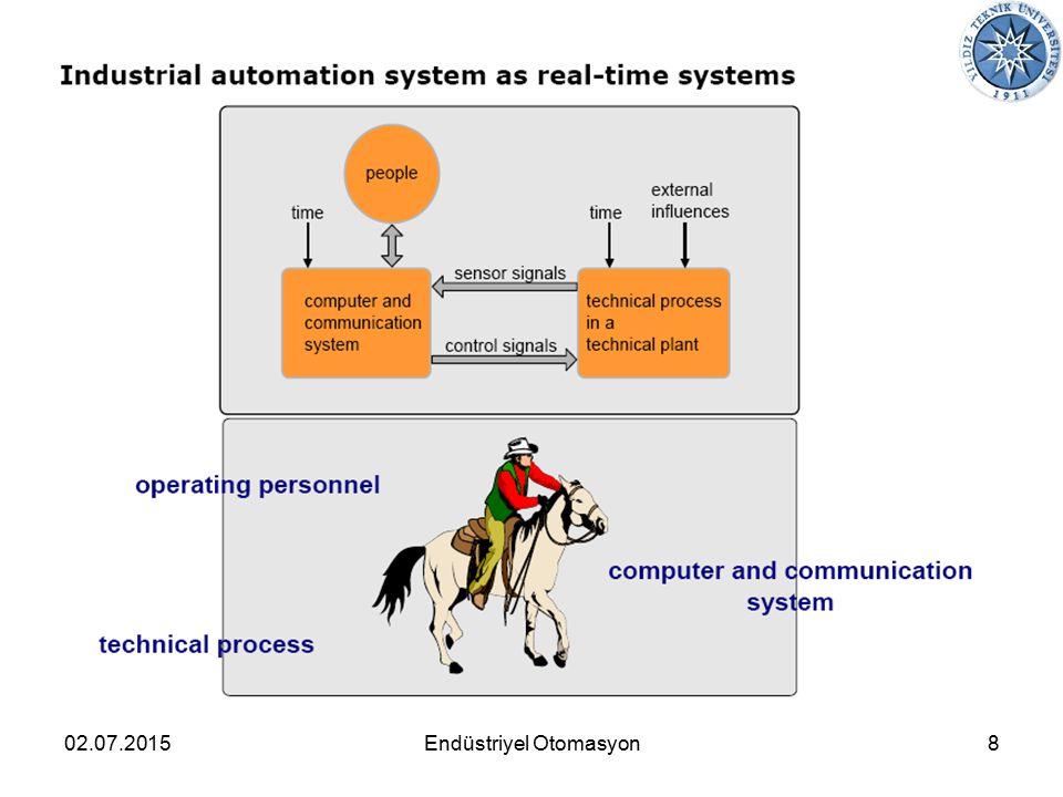 02.07.20158Endüstriyel Otomasyon