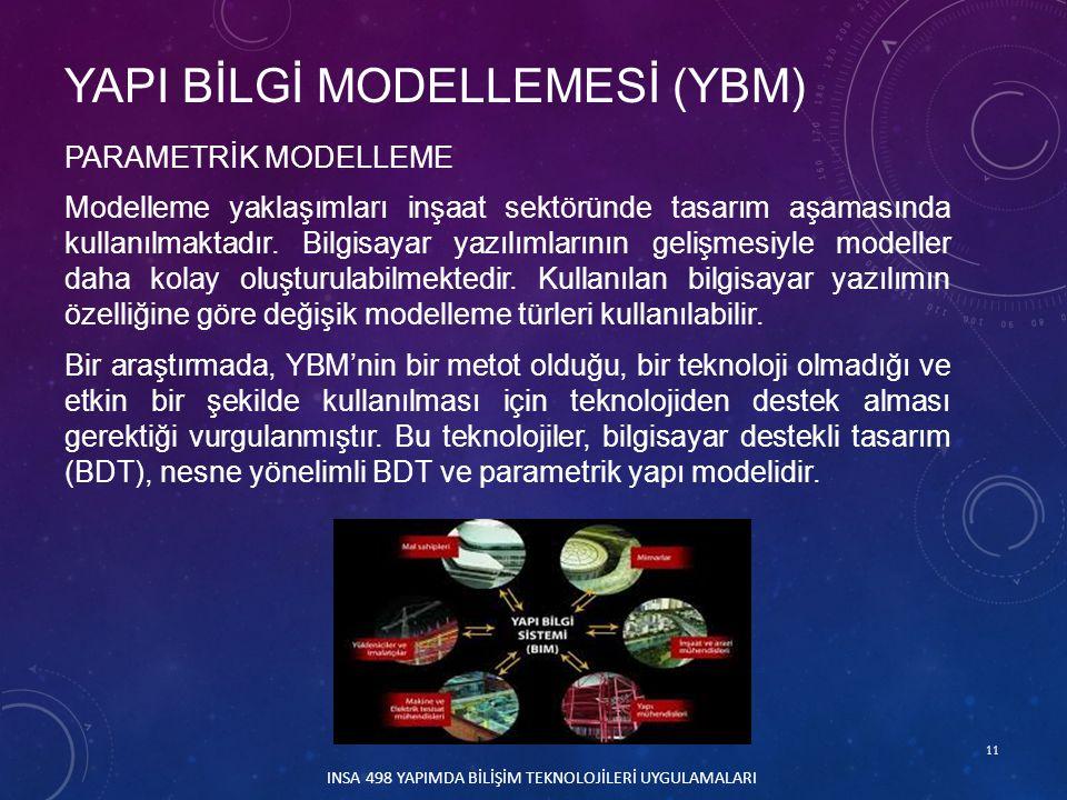 11 INSA 498 YAPIMDA BİLİŞİM TEKNOLOJİLERİ UYGULAMALARI PARAMETRİK MODELLEME Modelleme yaklaşımları inşaat sektöründe tasarım aşamasında kullanılmaktad