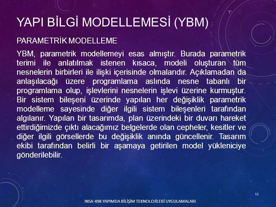 12 INSA 498 YAPIMDA BİLİŞİM TEKNOLOJİLERİ UYGULAMALARI PARAMETRİK MODELLEME YBM, parametrik modellemeyi esas almıştır. Burada parametrik terimi ile an