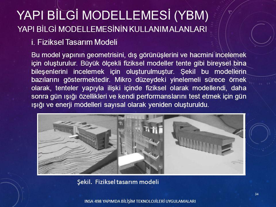 34 INSA 498 YAPIMDA BİLİŞİM TEKNOLOJİLERİ UYGULAMALARI YAPI BİLGİ MODELLEMESİNİN KULLANIM ALANLARI i. Fiziksel Tasarım Modeli Bu model yapının geometr