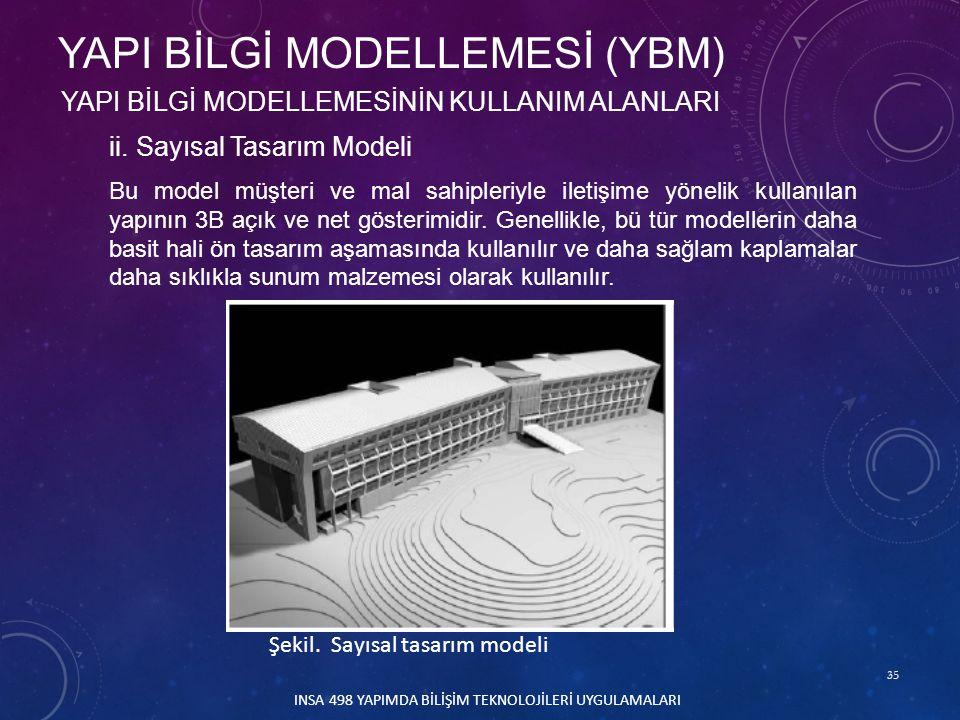 35 INSA 498 YAPIMDA BİLİŞİM TEKNOLOJİLERİ UYGULAMALARI YAPI BİLGİ MODELLEMESİNİN KULLANIM ALANLARI ii. Sayısal Tasarım Modeli Bu model müşteri ve mal