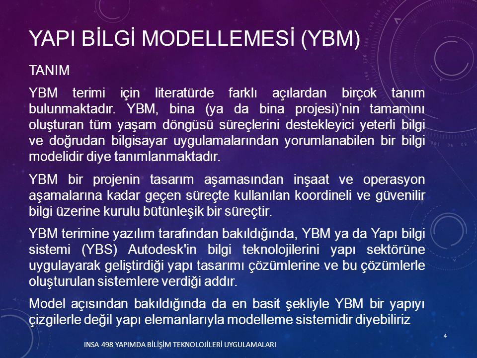 55 YAPI BİLGİ MODELLEMESİ HAKKINDAKİ YANILGILAR I.
