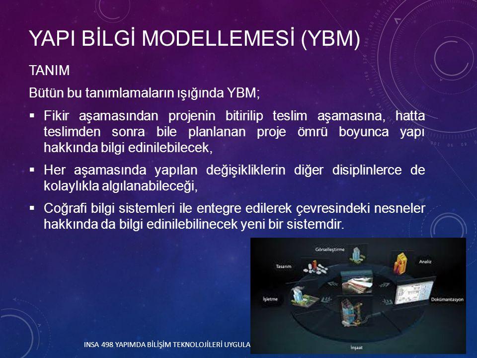 6 INSA 498 YAPIMDA BİLİŞİM TEKNOLOJİLERİ UYGULAMALARI TANIM Son olarak YBM sistemini ve yazılımlarını şu şekilde anlatmak uygun olacaktır.