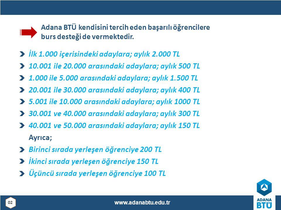 İlk 1.000 içerisindeki adaylara; aylık 2.000 TL 10.001 ile 20.000 arasındaki adaylara; aylık 500 TL 1.000 ile 5.000 arasındaki adaylara; aylık 1.500 T