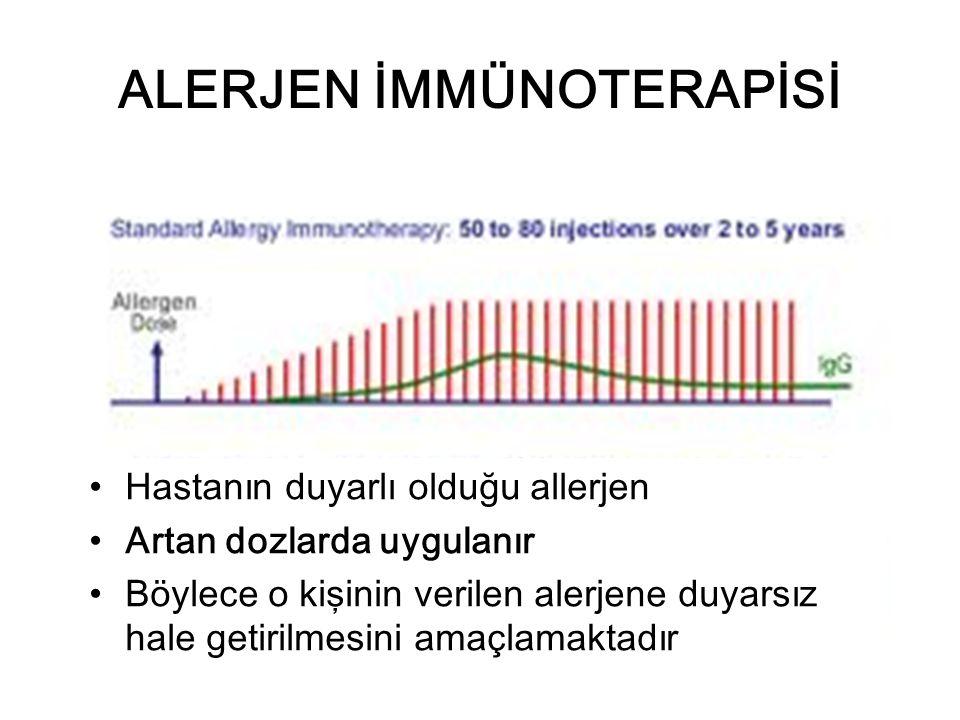 ALERJEN İMMÜNOTERAPİSİ Hastanın duyarlı olduğu allerjen Artan dozlarda uygulanır Böylece o kişinin verilen alerjene duyarsız hale getirilmesini amaçla