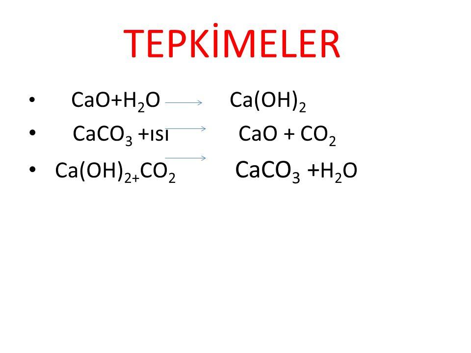 TEPKİMELER CaO+H 2 O Ca(OH) 2 CaCO 3 +ısı CaO + CO 2 Ca(OH) 2+ CO 2 CaCO 3 + H 2 O