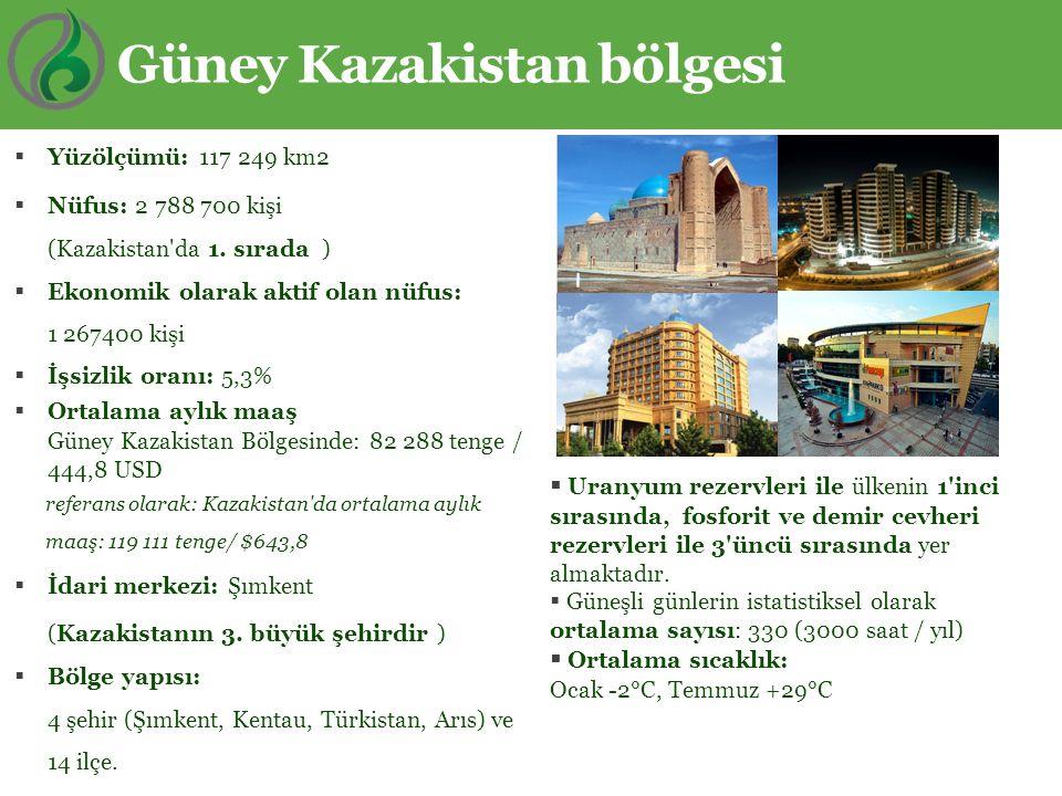  Yüzölçümü: 117 249 km2  Nüfus: 2 788 700 kişi (Kazakistan'da 1. sırada )  Ekonomik olarak aktif olan nüfus: 1 267400 kişi  İşsizlik oranı: 5,3% 