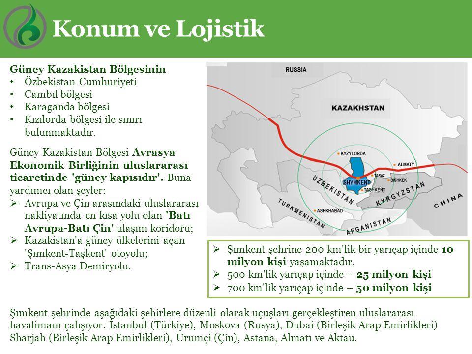  Şımkent şehrine 200 km'lik bir yarıçap içinde 10 milyon kişi yaşamaktadır.  500 km'lik yarıçap içinde – 25 milyon kişi  700 km'lik yarıçap içinde