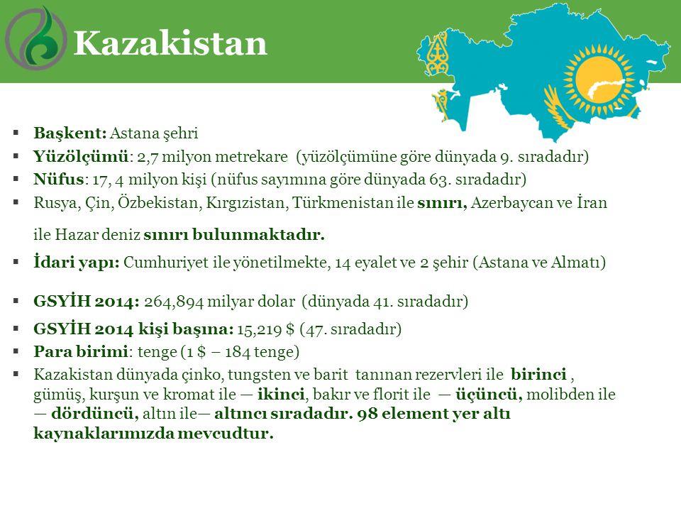 Kazakistan  Başkent: Astana şehri  Yüzölçümü: 2,7 milyon metrekare (yüzölçümüne göre dünyada 9. sıradadır)  Nüfus: 17, 4 milyon kişi (nüfus sayımın