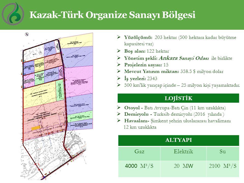 Kazak-Türk Organize Sanayı Bölgesi ALTYAPI GazElektrikSu 4000 M³/S20 M W 2100 M³/S  Yüzölçümü: 203 hektar (500 hektara kadar büyütme kapasitesi var)