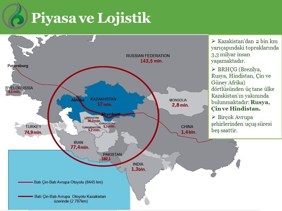 Piyasa ve Lojistik  Kazakistan'dan 2 bin km yarıçapındaki topraklarında 3,3 milyar insan yaşamaktadır.  BRHÇG (Brezilya, Rusya, Hindistan, Çin ve Gü