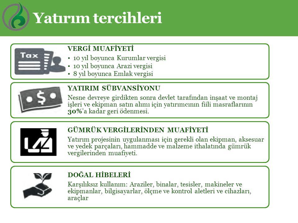 Kazak-Türk Organize Sanayı Bölgesi ALTYAPI GazElektrikSu 4000 M³/S20 M W 2100 M³/S  Yüzölçümü: 203 hektar (500 hektara kadar büyütme kapasitesi var)  Boş alan: 122 hektar  Yönetim şekli: Ankara Sanayi Odası ile birlikte  Projelerin sayısı: 15  Mevcut Yatırım miktarı: 358.5 $ milyon dolar  İş yerleri: 2343  500 km lik yarıçap içinde – 25 milyon kişi yaşamaktadır.
