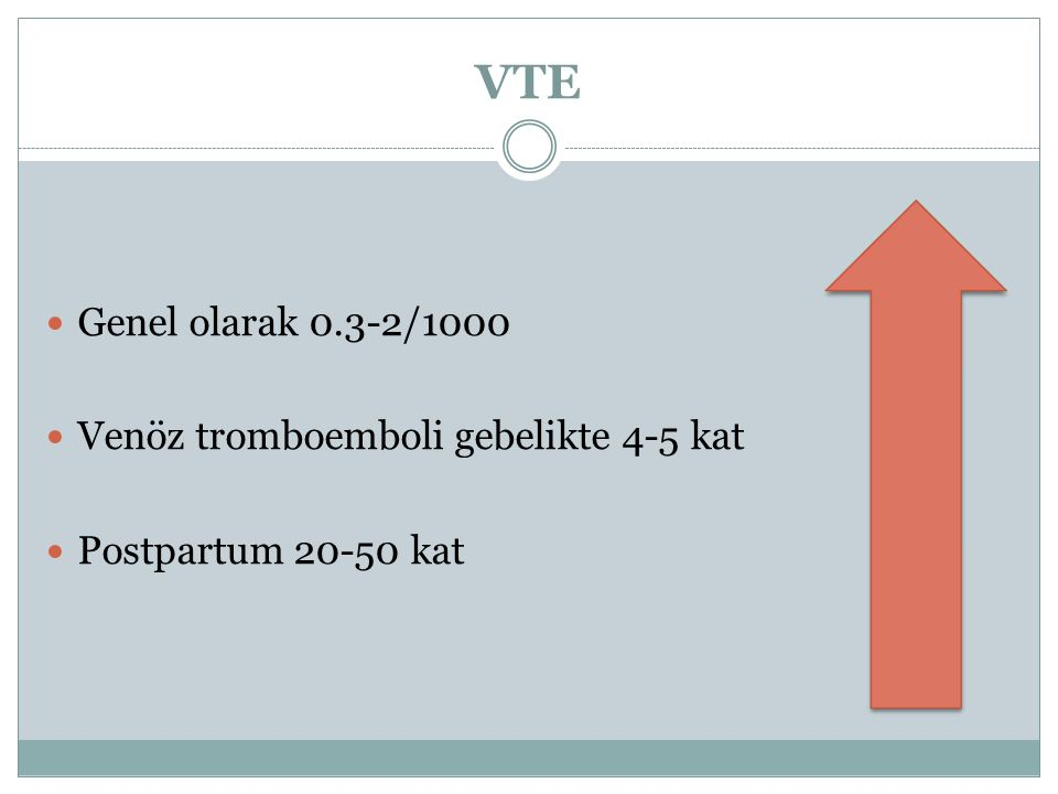 VTE Genel olarak 0.3-2/1000 Venöz tromboemboli gebelikte 4-5 kat Postpartum 20-50 kat