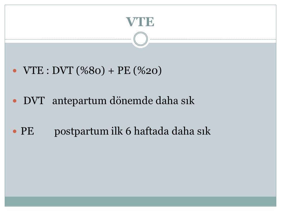 VTE VTE : DVT (%80) + PE (%20) DVT antepartum dönemde daha sık PE postpartum ilk 6 haftada daha sık