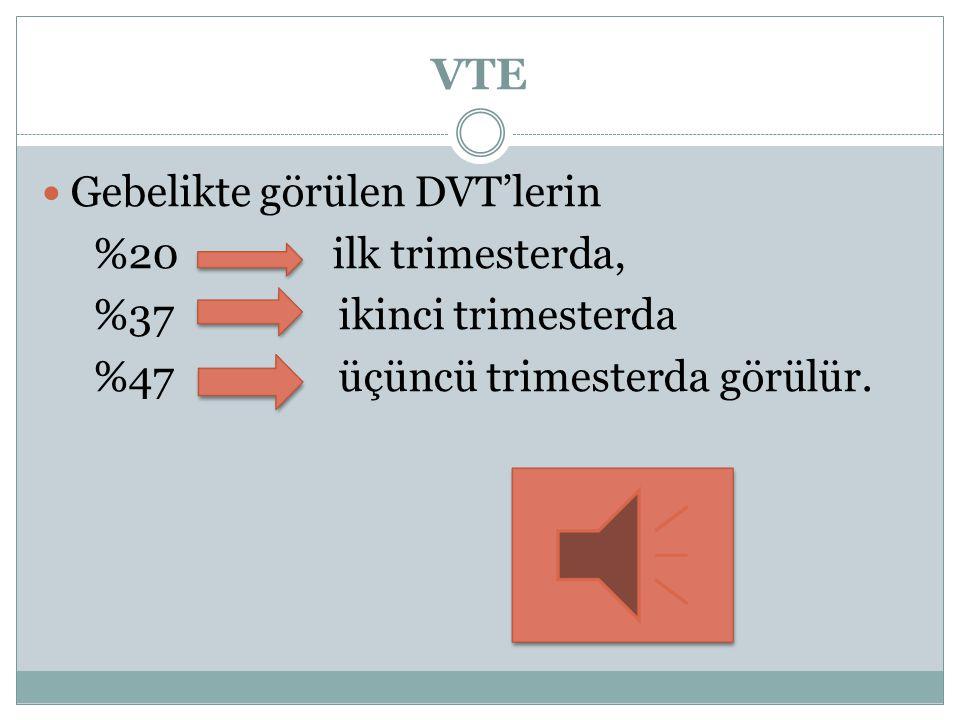 VTE Gebelikte görülen DVT'lerin %20 ilk trimesterda, %37 ikinci trimesterda %47 üçüncü trimesterda görülür.