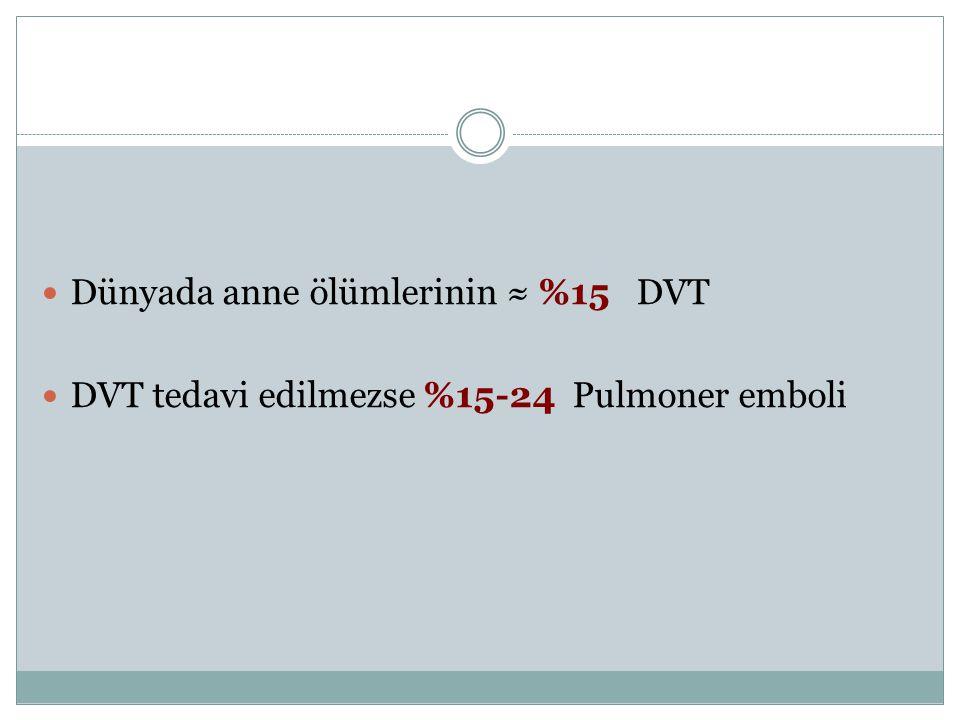 Dünyada anne ölümlerinin ≈ %15 DVT DVT tedavi edilmezse %15-24 Pulmoner emboli