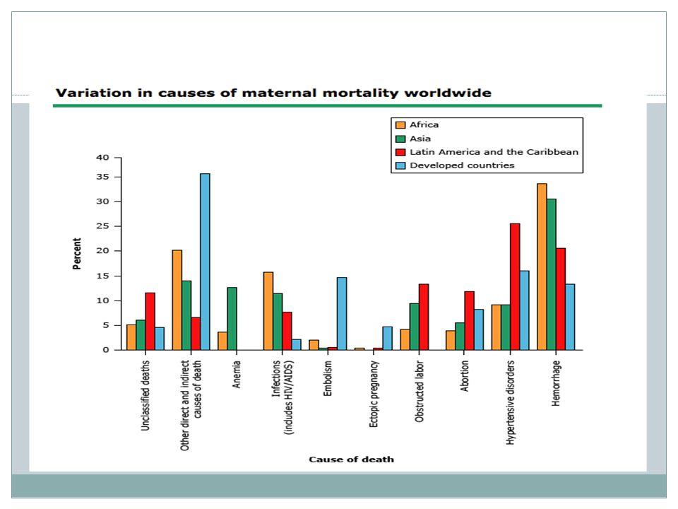 OLGU SUNUMU Yaş: 28 yaş Gebelik Sayısı: G: 3, P: 2 ve Y: 2 Anneye Ait Risk Faktörleri: Rh Uygunsuzluğu Doğumun Gerçekleştiği Yer: 2.