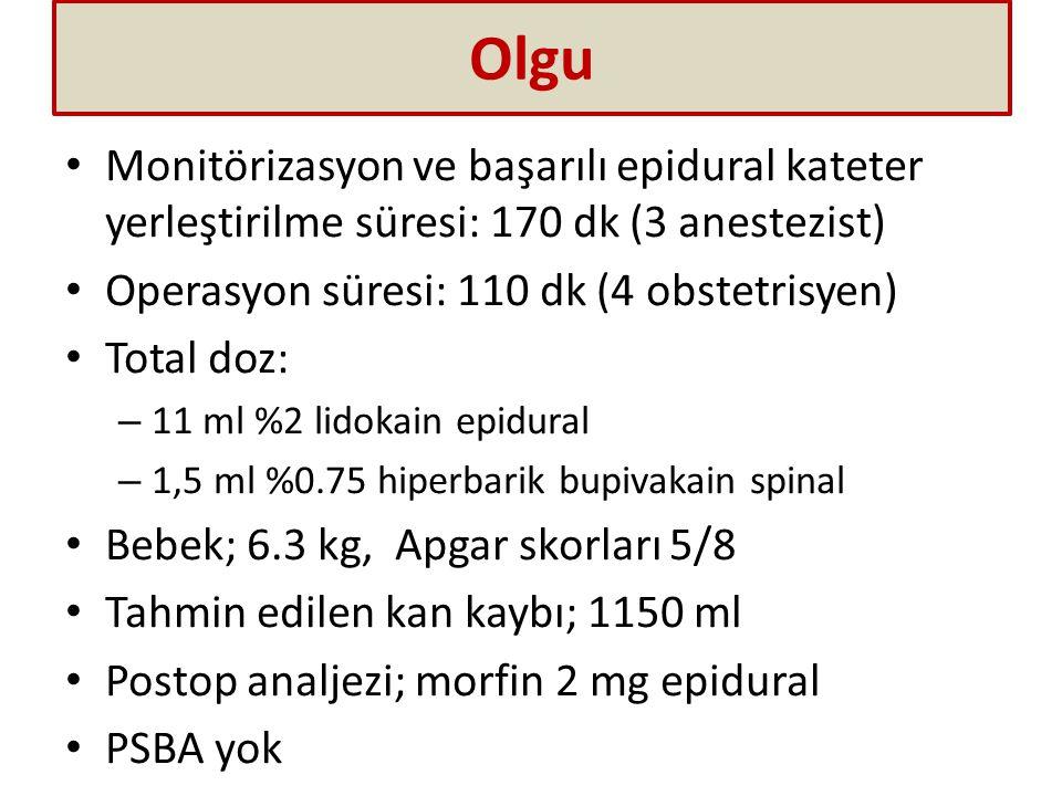 Olgu Monitörizasyon ve başarılı epidural kateter yerleştirilme süresi: 170 dk (3 anestezist) Operasyon süresi: 110 dk (4 obstetrisyen) Total doz: – 11 ml %2 lidokain epidural – 1,5 ml %0.75 hiperbarik bupivakain spinal Bebek; 6.3 kg, Apgar skorları 5/8 Tahmin edilen kan kaybı; 1150 ml Postop analjezi; morfin 2 mg epidural PSBA yok