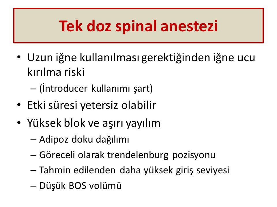 Tek doz spinal anestezi Uzun iğne kullanılması gerektiğinden iğne ucu kırılma riski – (İntroducer kullanımı şart) Etki süresi yetersiz olabilir Yüksek