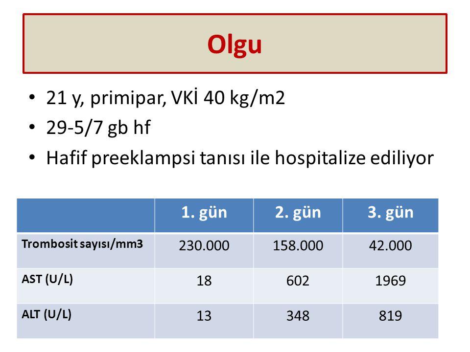 Olgu 21 y, primipar, VKİ 40 kg/m2 29-5/7 gb hf Hafif preeklampsi tanısı ile hospitalize ediliyor 1. gün2. gün3. gün Trombosit sayısı/mm3 230.000158.00