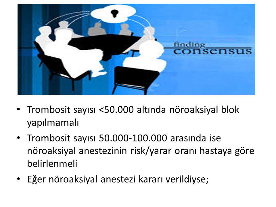 Trombosit sayısı <50.000 altında nöroaksiyal blok yapılmamalı Trombosit sayısı 50.000-100.000 arasında ise nöroaksiyal anestezinin risk/yarar oranı ha