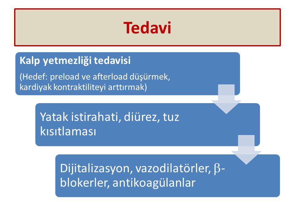 Tedavi Kalp yetmezliği tedavisi (Hedef: preload ve afterload düşürmek, kardiyak kontraktiliteyi arttırmak) Yatak istirahati, diürez, tuz kısıtlaması D