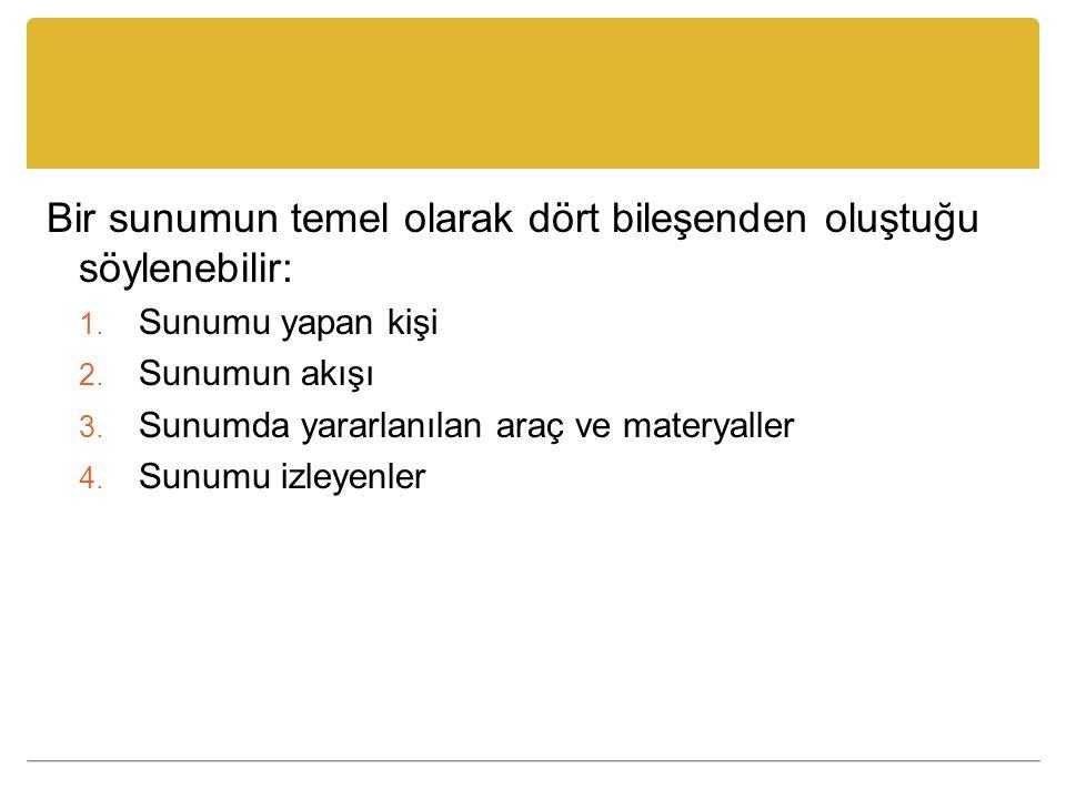 Kaynaklar http://moodle.baskent.edu.tr/pluginfile.php/201/mod_resource/content/0/ders_sunumlari/Etkili _Sunum_Teknikleri_-_Sunum_A.pdf http://www.deu.edu.tr/UploadedFiles/Birimler/16928/Etkili_Sunum_Teknikleri_ve_Power_Poi nt_Kullan%C4%B1m%C4%B1.pdf http://www.bilkent.edu.tr/bilkent-tr/admin-unit/dos/pdgm/etkili_sunus.html http://www.tubitak.gov.tr/sites/default/files/content_files/iletisim/sunum_el_kibabi.pdf http://career.sabanciuniv.edu/tr/career/kariyeryonetimi/etkilisunumteknikleri