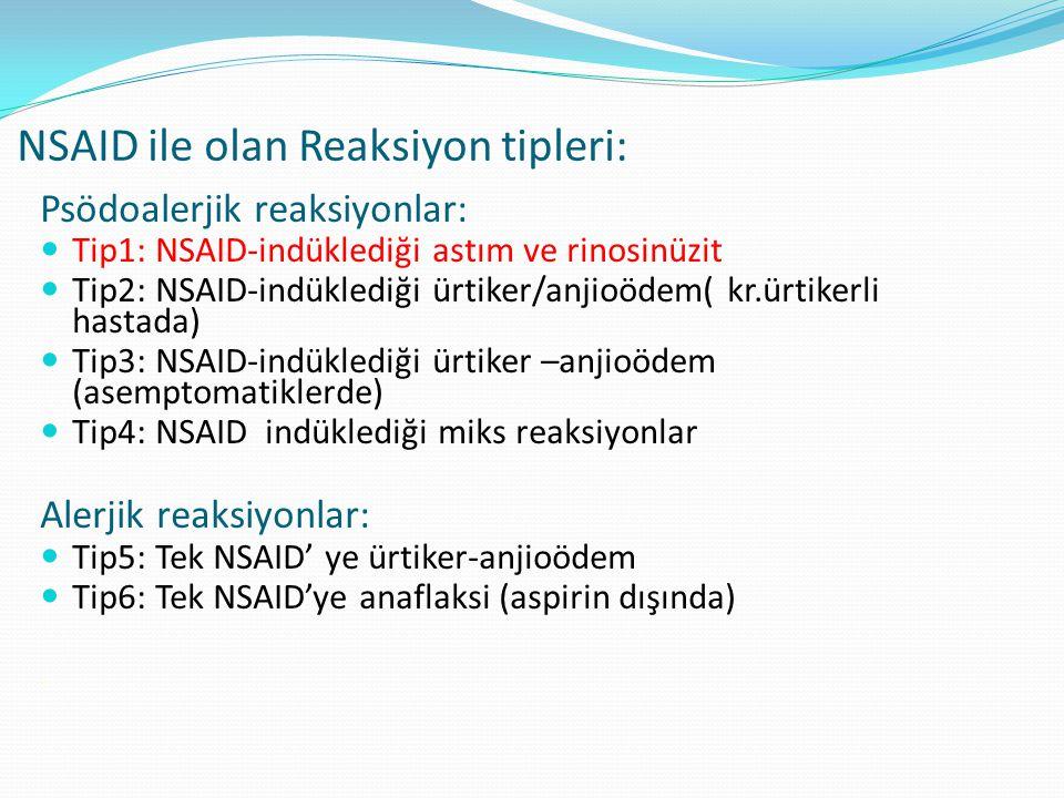 NSAID ile olan Reaksiyon tipleri: Psödoalerjik reaksiyonlar: Tip1: NSAID-indüklediği astım ve rinosinüzit Tip2: NSAID-indüklediği ürtiker/anjioödem( kr.ürtikerli hastada) Tip3: NSAID-indüklediği ürtiker –anjioödem (asemptomatiklerde) Tip4: NSAID indüklediği miks reaksiyonlar Alerjik reaksiyonlar: Tip5: Tek NSAID' ye ürtiker-anjioödem Tip6: Tek NSAID'ye anaflaksi (aspirin dışında).