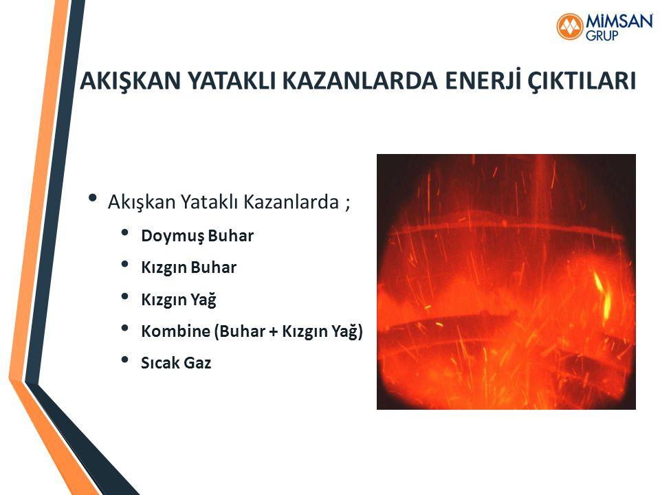 Akışkan Yataklı Kazanlarda ; Doymuş Buhar Kızgın Buhar Kızgın Yağ Kombine (Buhar + Kızgın Yağ) Sıcak Gaz AKIŞKAN YATAKLI KAZANLARDA ENERJİ ÇIKTILARI