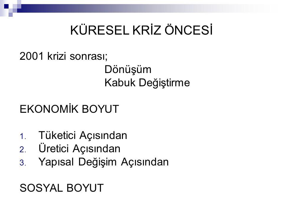 KÜRESEL KRİZ ÖNCESİ 2001 krizi sonrası; Dönüşüm Kabuk Değiştirme EKONOMİK BOYUT 1.