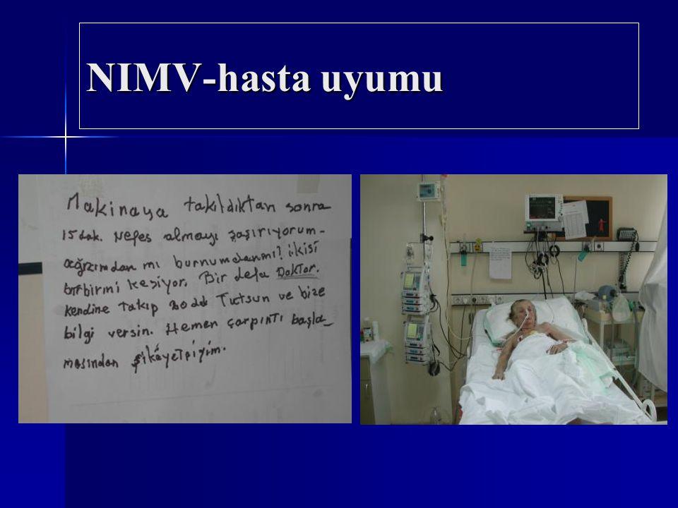 NIMV-hasta uyumu
