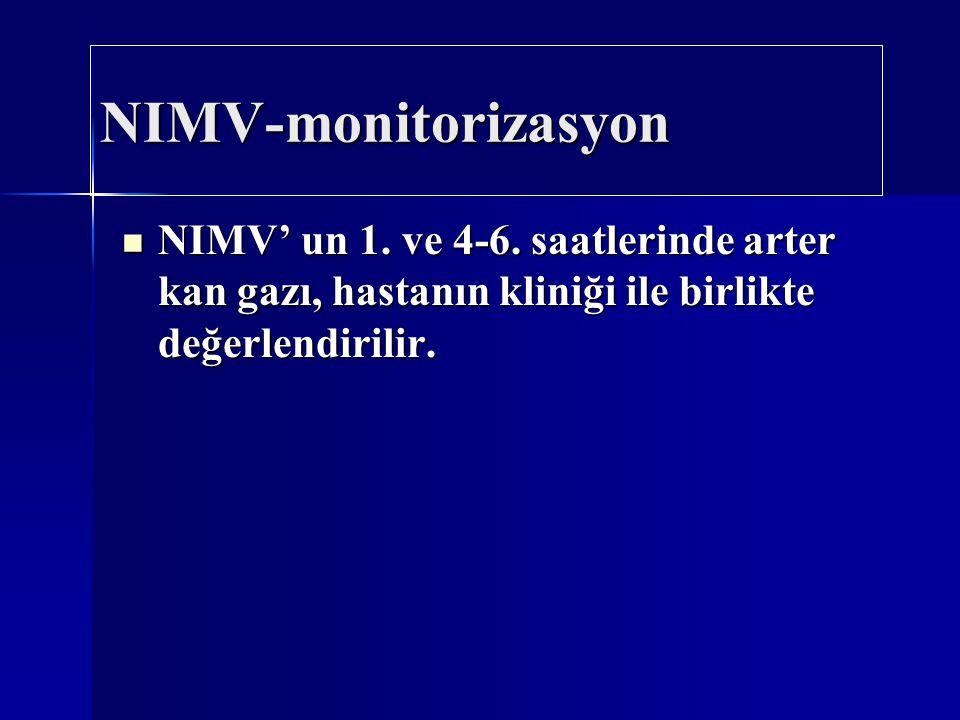 NIMV-monitorizasyon NIMV' un 1. ve 4-6. saatlerinde arter kan gazı, hastanın kliniği ile birlikte değerlendirilir. NIMV' un 1. ve 4-6. saatlerinde art