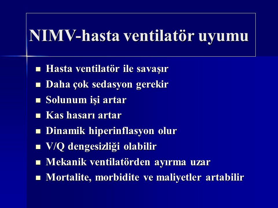 Hasta ventilatör ile savaşır Hasta ventilatör ile savaşır Daha çok sedasyon gerekir Daha çok sedasyon gerekir Solunum işi artar Solunum işi artar Kas
