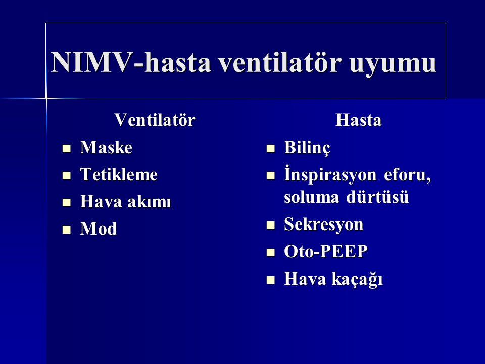 Ventilatör Maske Maske Tetikleme Tetikleme Hava akımı Hava akımı Mod ModHasta Bilinç Bilinç İnspirasyon eforu, soluma dürtüsü İnspirasyon eforu, solum