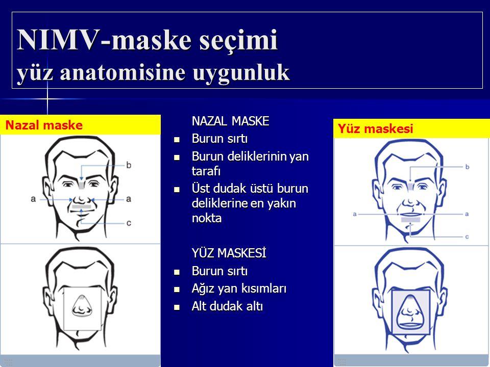 Yüz maskesi NIMV-maske seçimi yüz anatomisine uygunluk Nazal maske NAZAL MASKE Burun sırtı Burun sırtı Burun deliklerinin yan tarafı Burun deliklerini