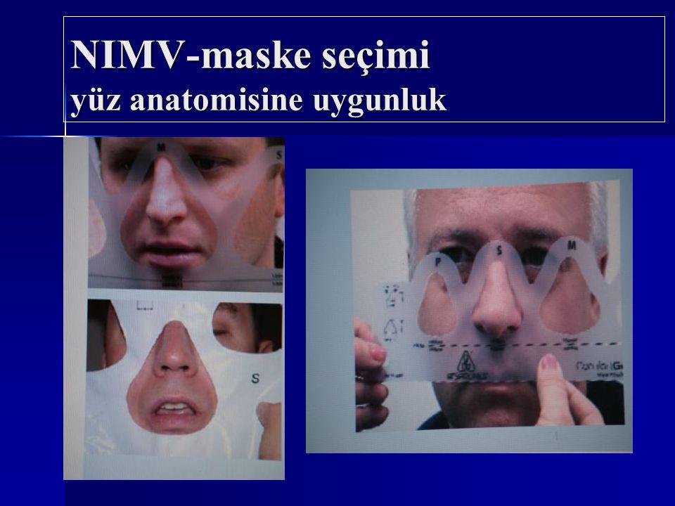 Maskenin uygun bir başlık ile yerleştirilmesi, başlık kayışları ile yüz arasına 2 parmak sokulabilmelidir Maskenin uygun bir başlık ile yerleştirilmesi, başlık kayışları ile yüz arasına 2 parmak sokulabilmelidir NIMV- maske
