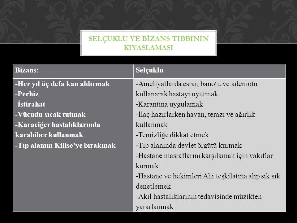 Bizans:Selçuklu -Her yıl üç defa kan aldırmak -Perhiz -İstirahat -Vücudu sıcak tutmak -Karaciğer hastalıklarında karabiber kullanmak -Tıp alanını Kili