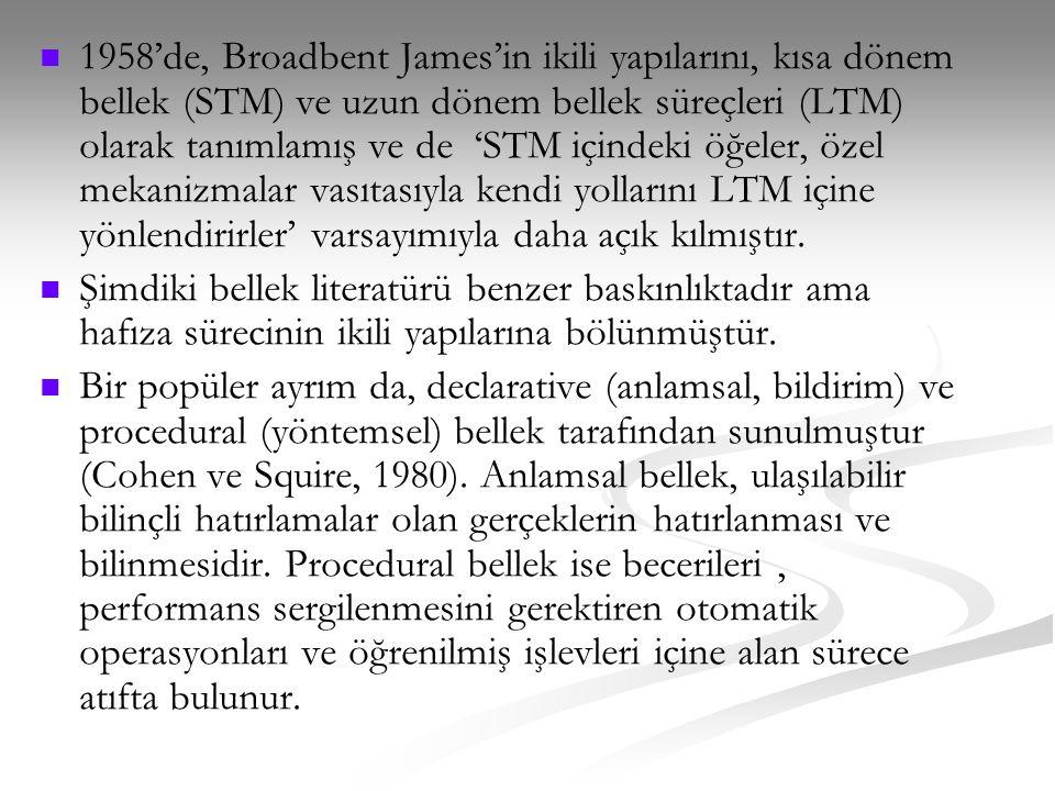 1958'de, Broadbent James'in ikili yapılarını, kısa dönem bellek (STM) ve uzun dönem bellek süreçleri (LTM) olarak tanımlamış ve de 'STM içindeki öğele
