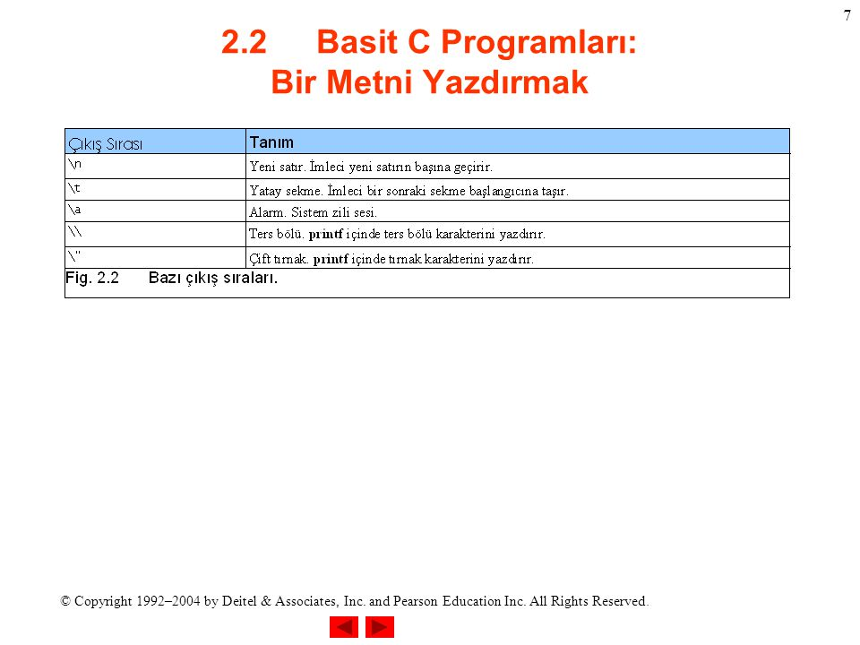 © Copyright 1992–2004 by Deitel & Associates, Inc. and Pearson Education Inc. All Rights Reserved. 7 2.2 Basit C Programları: Bir Metni Yazdırmak