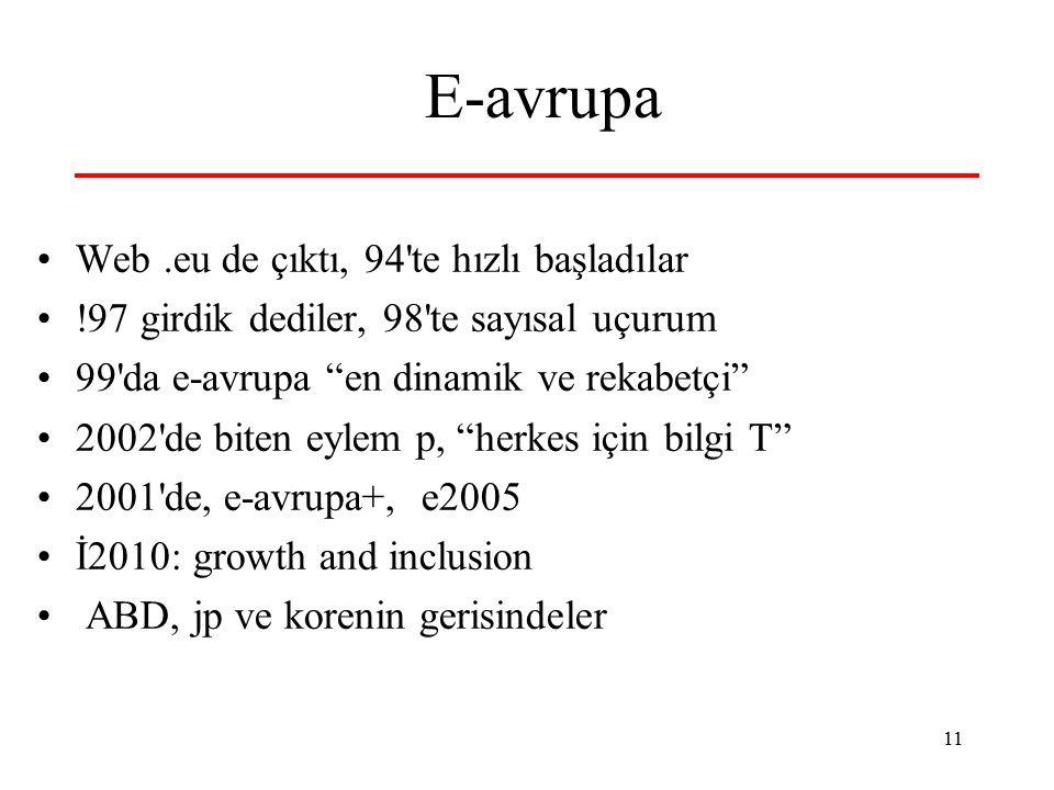 """11 E-avrupa Web.eu de çıktı, 94'te hızlı başladılar !97 girdik dediler, 98'te sayısal uçurum 99'da e-avrupa """"en dinamik ve rekabetçi"""" 2002'de biten ey"""