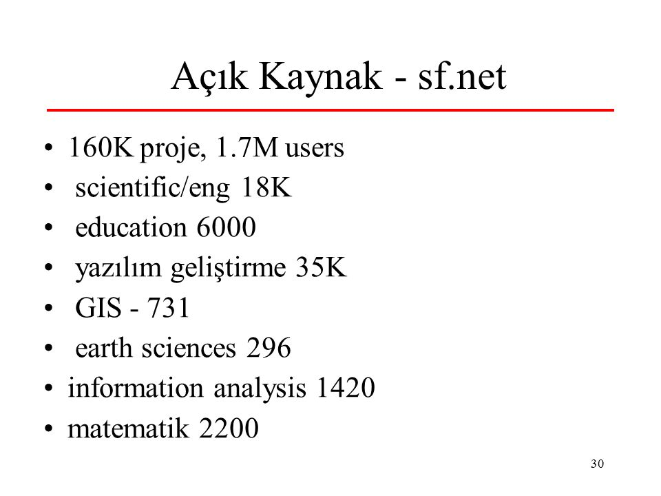 30 Açık Kaynak - sf.net 160K proje, 1.7M users scientific/eng 18K education 6000 yazılım geliştirme 35K GIS - 731 earth sciences 296 information analysis 1420 matematik 2200