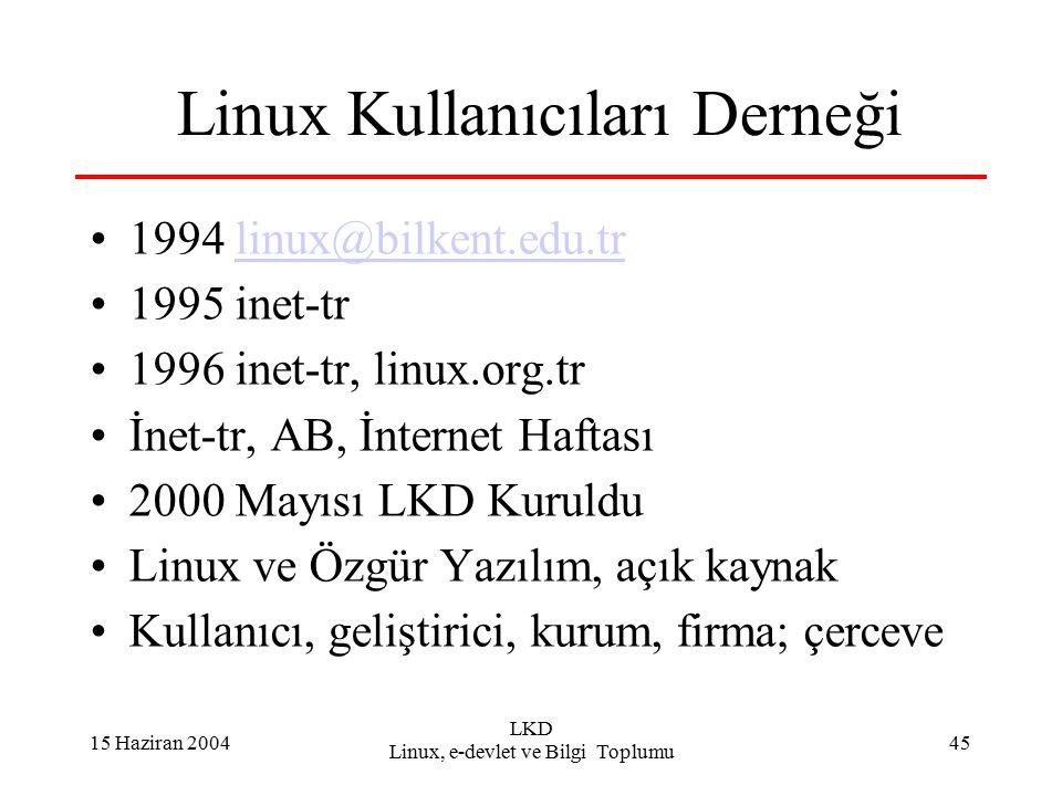 15 Haziran 2004 LKD Linux, e-devlet ve Bilgi Toplumu 45 Linux Kullanıcıları Derneği 1994 linux@bilkent.edu.trlinux@bilkent.edu.tr 1995 inet-tr 1996 inet-tr, linux.org.tr İnet-tr, AB, İnternet Haftası 2000 Mayısı LKD Kuruldu Linux ve Özgür Yazılım, açık kaynak Kullanıcı, geliştirici, kurum, firma; çerceve
