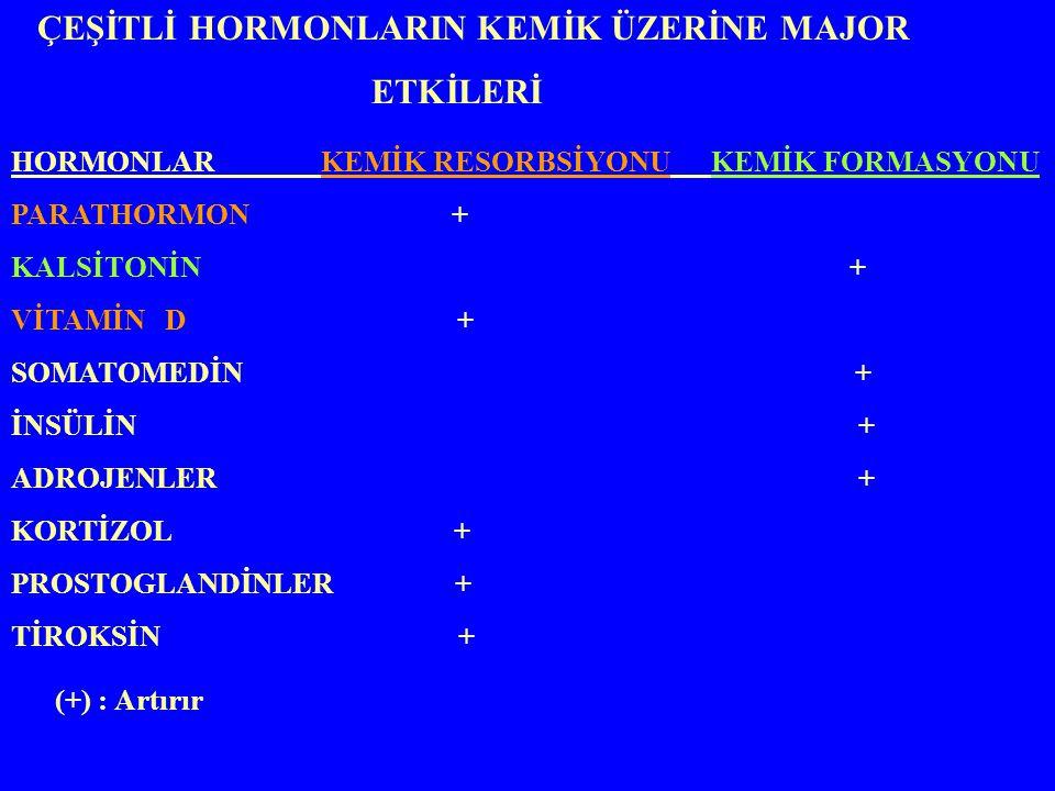ÇEŞİTLİ HORMONLARIN KEMİK ÜZERİNE MAJOR ETKİLERİ HORMONLAR KEMİK RESORBSİYONU KEMİK FORMASYONU PARATHORMON + KALSİTONİN + VİTAMİN D + SOMATOMEDİN + İN