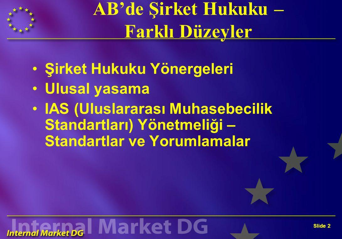 Slide 1 AB Müktesebatı Muhasebe ve Denetime Giriş: Jurgen Tiedje Muhasebe ve Denetim Birimi Avrupa Komisyonu