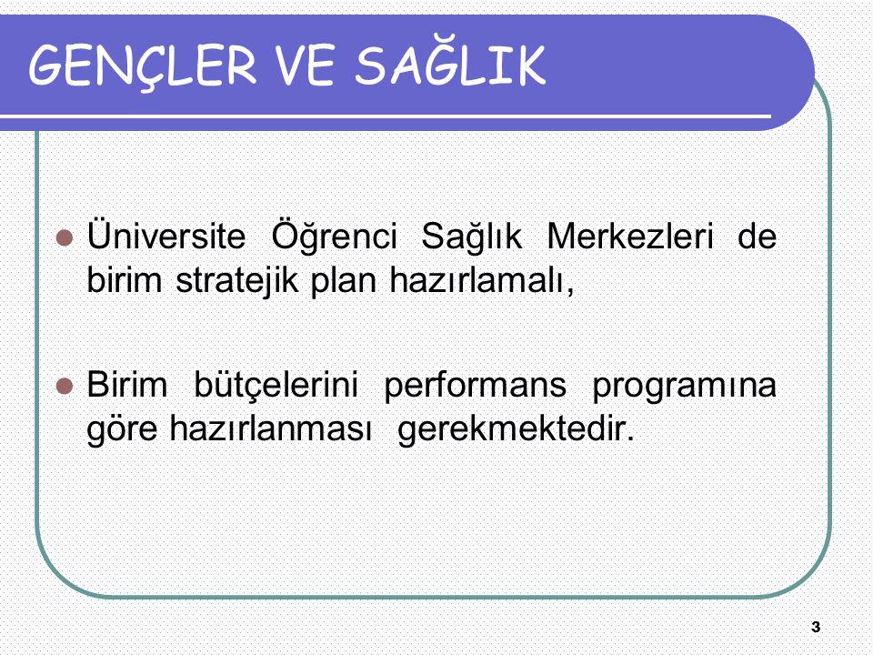 3 GENÇLER VE SAĞLIK Üniversite Öğrenci Sağlık Merkezleri de birim stratejik plan hazırlamalı, Birim bütçelerini performans programına göre hazırlanması gerekmektedir.