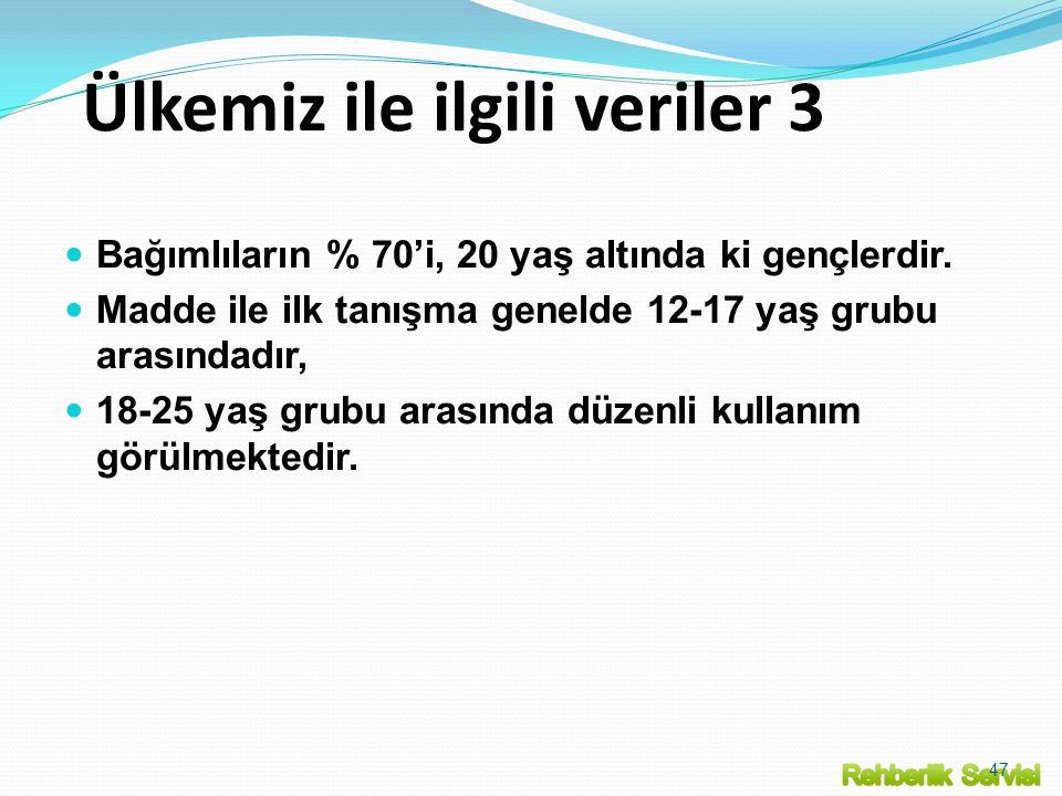 Ülkemiz ile ilgili veriler 2 En az bir kez madde kullanan gençlerin oranı % 2.6'dır. 1994 yılında Ankara da yapılan bir çalışmada alkol bağımlılık sık