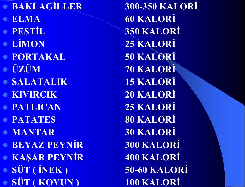 YOĞURT60 KALORİ YUMURTA70 KALORİ BAL300 KALORİ ÇİKOLATA500 KALORİ DONDURMA200 KALORİ REÇEL300 KALORİ ŞEKER400 KALORİ TAHİN-HELVA500 KALORİ SÜTLAÇ150 KALORİ BUĞDAY UNU350 KALORİ BİSKUVİ400 KALORİ BULGUR300 KALORİ EKMEK250 KALORİ MAKARNA350 KALORİ PİRİNÇ350 KALORİ