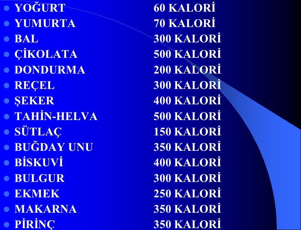 AYÇİÇEK YAĞI900 KALORİ TAHİN600 KALORİ 1 KUTU KOLA300 KALORİ 1 KÜP ŞEKER250 KALORİ ETLİ YEMEKLER250-300 KALORİ SEBZELİ YEMEKLER200-250 KALORİ ZEYTİN YAĞLILAR150-200 KALORİ