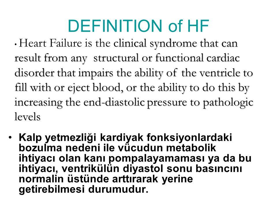 Karaciğer fonk testleri –Konjesyon ve kardiyak siroz hepatik fonksiyonların bozulmasına neden olur AST, ALT, LDH ve diğer enzimler yükselir –Hiperbilirubinemi (direkt ve indirekt)  Sarılık –Akut hepatik konjesyon belirgin sarılık bil:15-20 mg/dl AST 10 kat yükselir, serum ALK-P yükselir, protrombin zamanı uzar----tablo viral hepatite benzer.