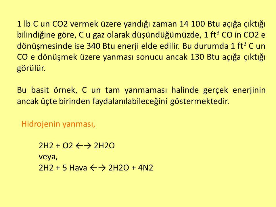 Hidrojenin yanması, 2H2 + O2 ←→ 2H2O veya, 2H2 + 5 Hava ←→ 2H2O + 4N2 1 lb C un CO2 vermek üzere yandığı zaman 14 100 Btu açığa çıktığı bilindiğine gö